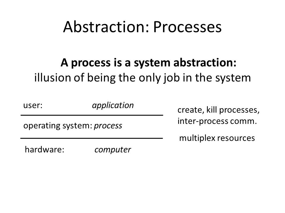 OS as a resource manager Mechanism: – Creation, destruction, suspension, context switch, signalling, IPC, etc.