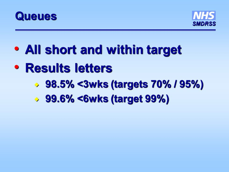 SMDRSS Queues All short and within target All short and within target Results letters Results letters  98.5% <3wks (targets 70% / 95%)  99.6% <6wks (target 99%)