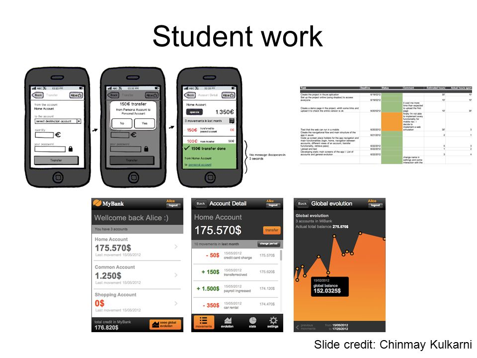 Student work Slide credit: Chinmay Kulkarni