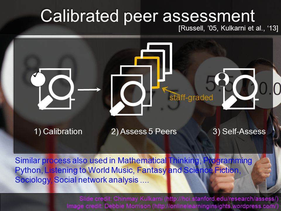 Calibrated peer assessment 1) Calibration2) Assess 5 Peers3) Self-Assess ✓ staff-graded Similar process also used in Mathematical Thinking, Programming Python, Listening to World Music, Fantasy and Science Fiction, Sociology, Social network analysis....