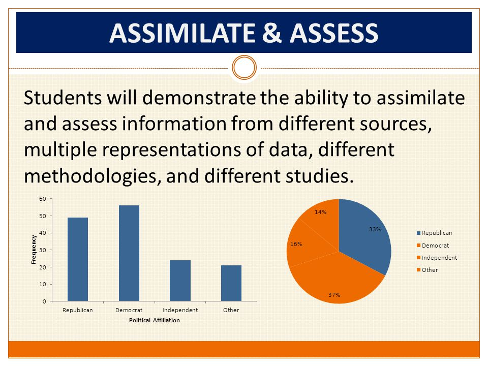 ASSIMILATE & ASSESS Students will demonstrate the ability to assimilate and assess information from different sources, multiple representations of data, different methodologies, and different studies.