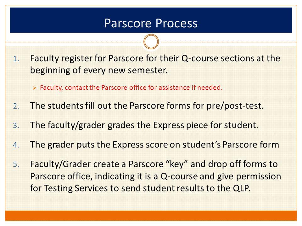 Parscore Process 1.