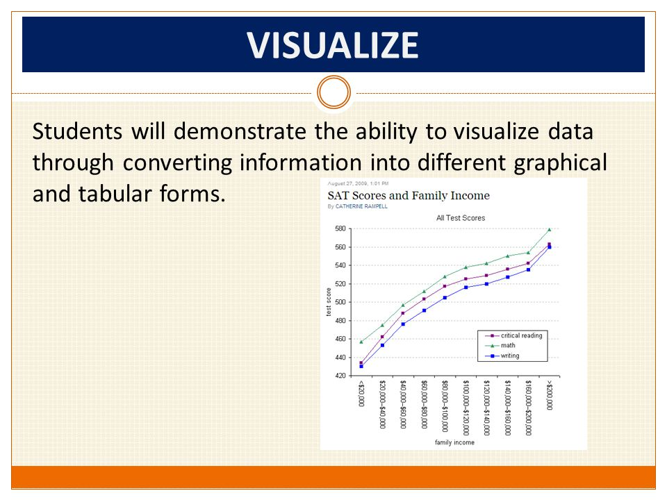 VISUALIZE Students will demonstrate the ability to visualize data through converting information into different graphical and tabular forms.