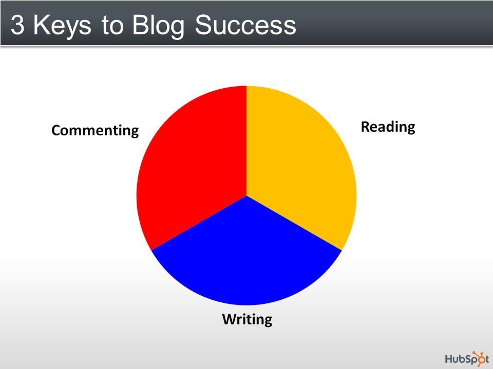 3 Keys to Blog Success