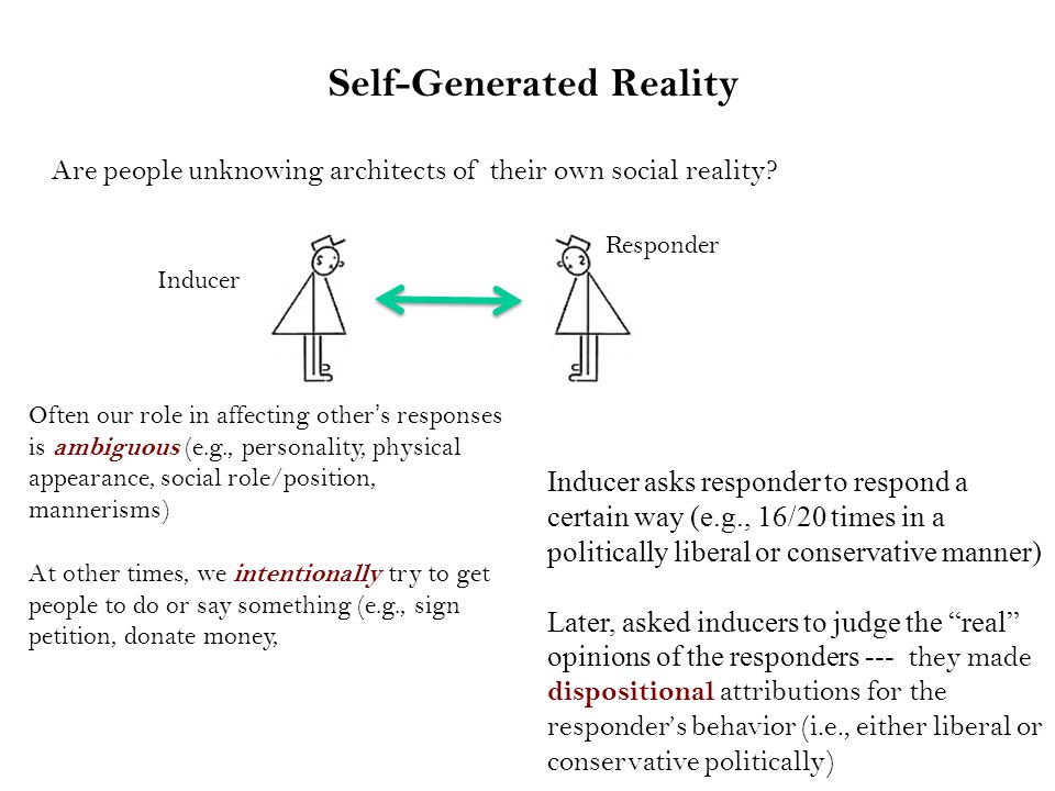 Self-Generated Reality Are people unknowing architects of their own social reality.
