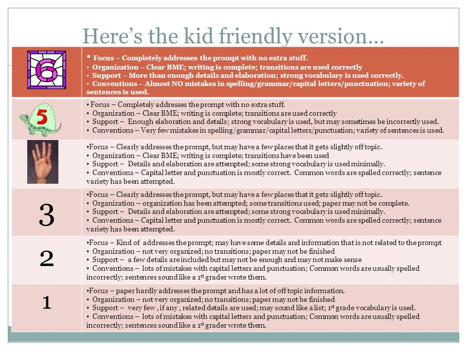 Here's the kid friendly version… Focus – Completely addresses the prompt with no extra stuff.