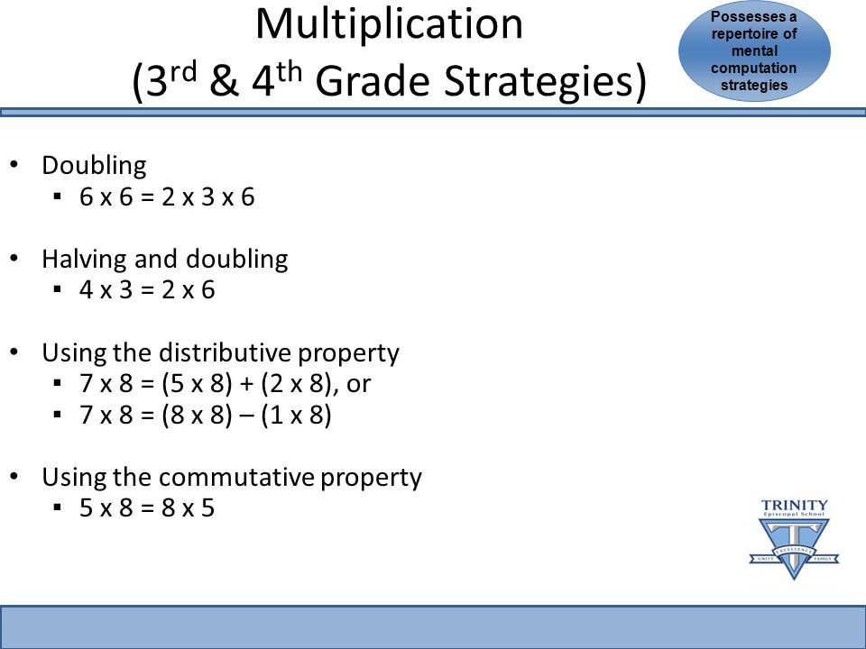 Multiplication (3 rd & 4 th Grade Strategies) Doubling ▪6 x 6 = 2 x 3 x 6 Halving and doubling ▪4 x 3 = 2 x 6 Using the distributive property ▪7 x 8 = (5 x 8) + (2 x 8), or ▪7 x 8 = (8 x 8) – (1 x 8) Using the commutative property ▪5 x 8 = 8 x 5 Possesses a repertoire of mental computation strategies