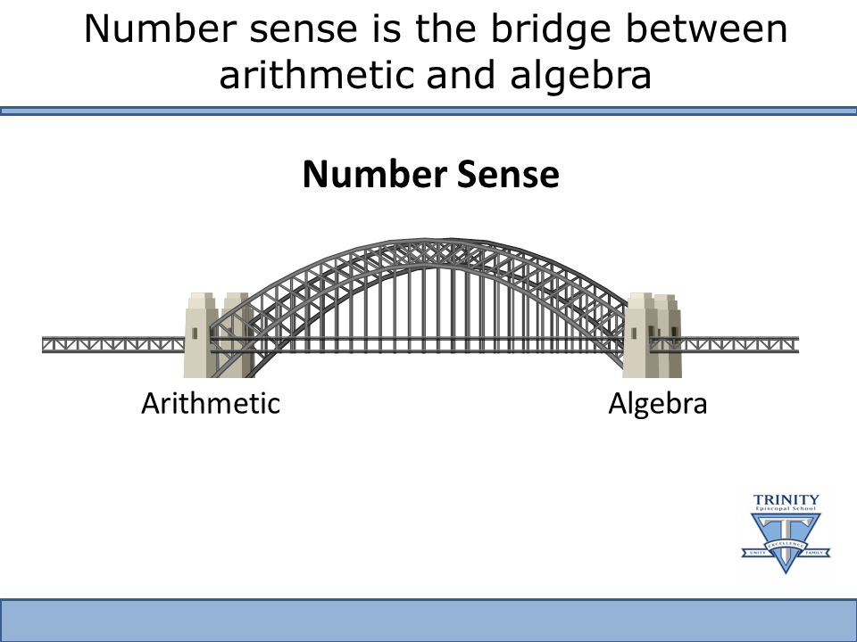 Number sense is the bridge between arithmetic and algebra ArithmeticAlgebra Number Sense