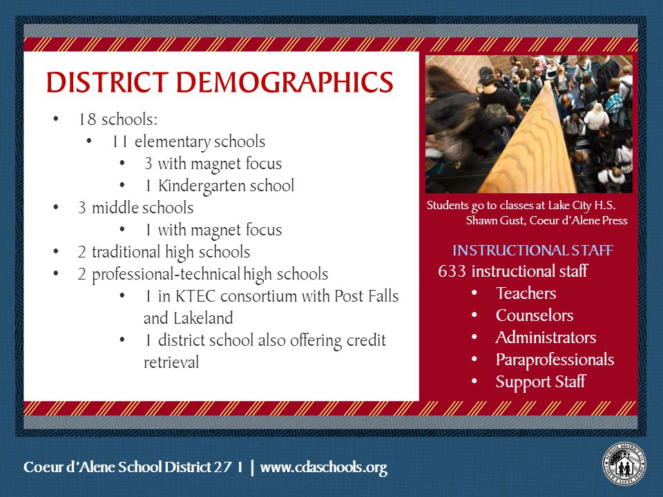 DISTRICT DEMOGRAPHICS 18 schools: 11 elementary schools 3 with magnet focus 1 Kindergarten school 3 middle schools 1 with magnet focus 2 traditional high schools 2 professional-technical high schools 1 in KTEC consortium with Post Falls and Lakeland 1 district school also offering credit retrieval INSTRUCTIONAL STAFF 633 instructional staff Teachers Counselors Administrators Paraprofessionals Support Staff Coeur d'Alene School District 27 1 | www.cdaschools.org Students go to classes at Lake City H.S.