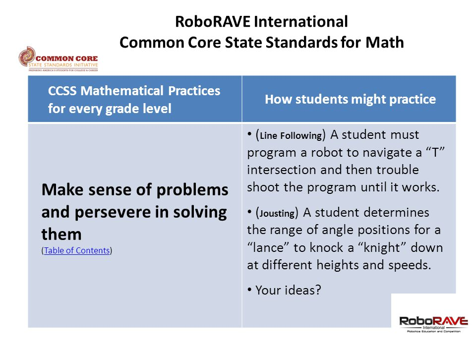 CCSS Mathematical Practices for every grade level How students might practice Make sense of problems and persevere in solving them (Table of Contents)Table of Contents ( Line Following ) A student must program a robot to navigate a T intersection and then trouble shoot the program until it works.