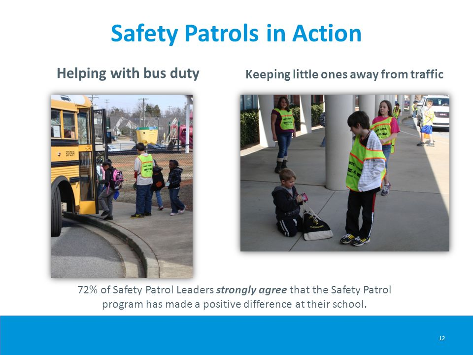 Safety Patrols in Action Helping with bus duty Keeping little ones away from traffic 12 72% of Safety Patrol Leaders strongly agree that the Safety Pa