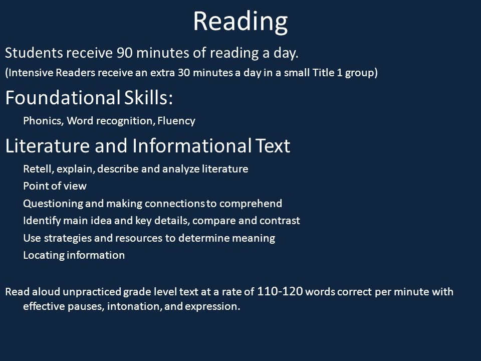 Reading Students receive 90 minutes of reading a day.