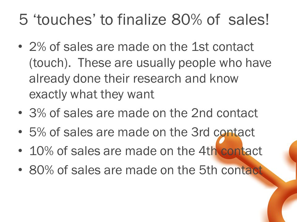 5 'touches' to finalize 80% of sales! 2% of sales are made on the 1st contact (touch). These are usually people who have already done their research a