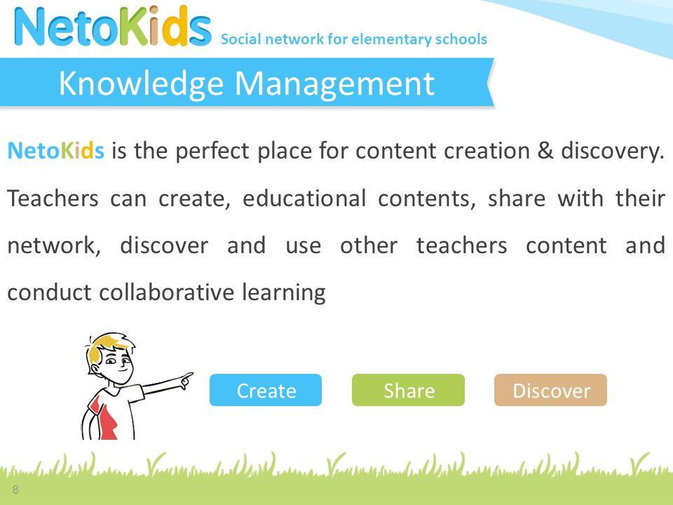 Social network for elementary schools NetoKids intro