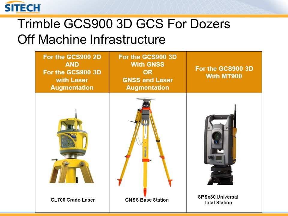 Trimble GCS900 3D GCS For Dozers Off Machine Infrastructure For the GCS900 2D AND For the GCS900 3D with Laser Augmentation For the GCS900 3D With GNS