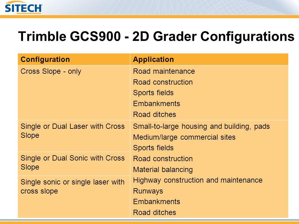 Trimble GCS900 - 2D Grader Configurations ConfigurationApplication Cross Slope - onlyRoad maintenance Road construction Sports fields Embankments Road