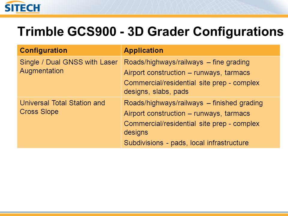 Trimble GCS900 - 3D Grader Configurations ConfigurationApplication Single / Dual GNSS with Laser Augmentation Roads/highways/railways – fine grading A