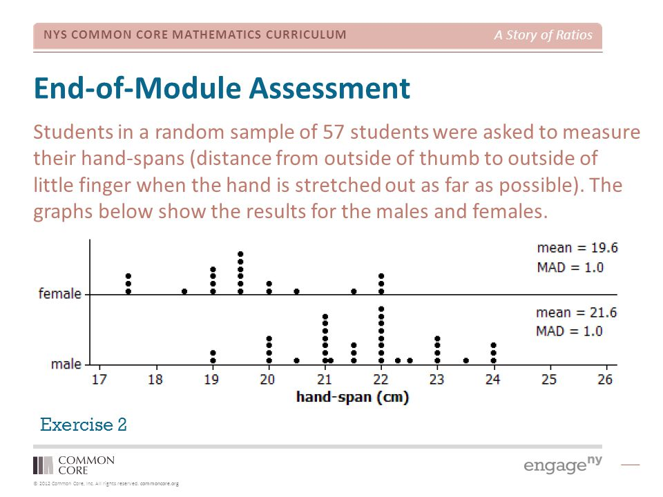 © 2012 Common Core, Inc. All rights reserved. commoncore.org NYS COMMON CORE MATHEMATICS CURRICULUM A Story of Ratios End-of-Module Assessment Student