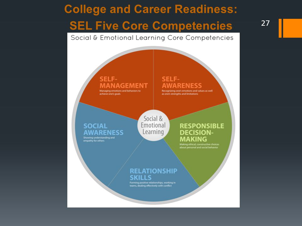 College and Career Readiness: SEL Five Core Competencies 27