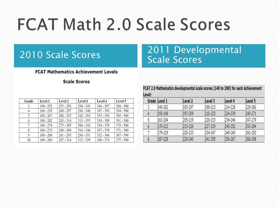 2010 Scale Scores 2011 Developmental Scale Scores