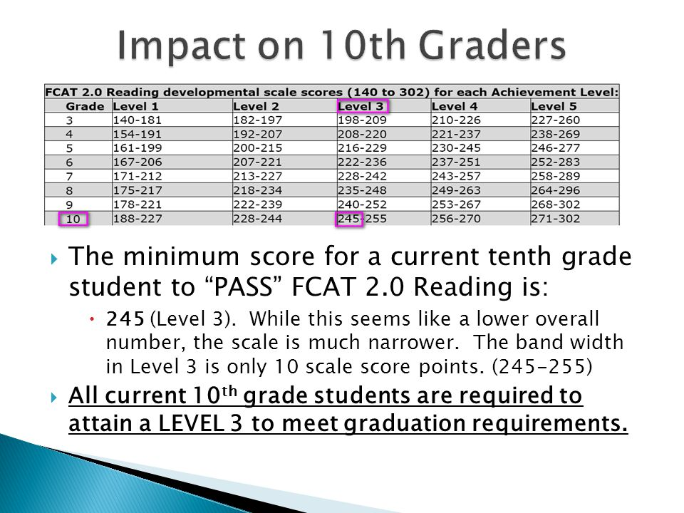  Most retakes are Computer-Based Tests (CBT)  Current 12 th grade retake students will take the FCAT Reading assessment.
