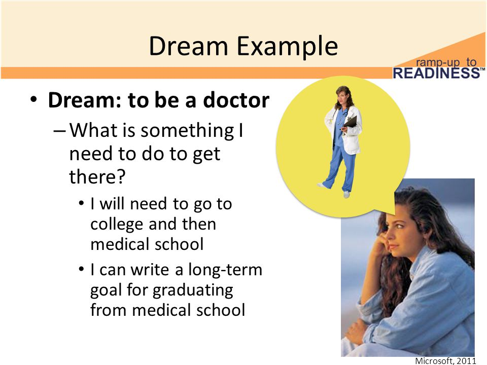 Dream Example Dream: to be a doctor – What is something I need to do to get there? I will need to go to college and then medical school I can write a