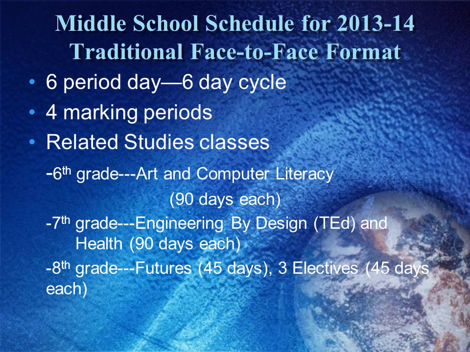 Middle School Schedule for 2013-14 Traditional Face-to-Face Format 6 period day—6 day cycle 4 marking periods Related Studies classes - 6 th grade---Art and Computer Literacy (90 days each) -7 th grade---Engineering By Design (TEd) and Health (90 days each) -8 th grade---Futures (45 days), 3 Electives (45 days each)