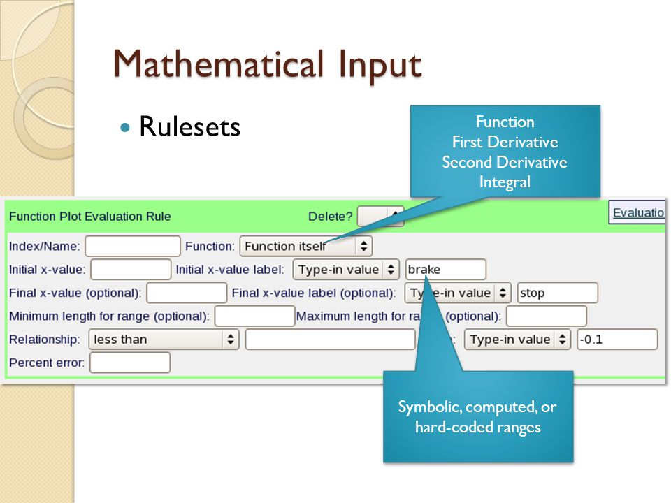 Mathematical Input Rulesets Function First Derivative Second Derivative Integral Function First Derivative Second Derivative Integral Symbolic, comput