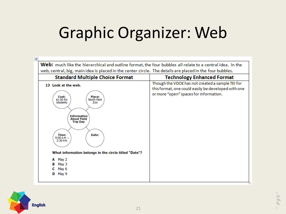 20 Graphic Organizer: Tree 20