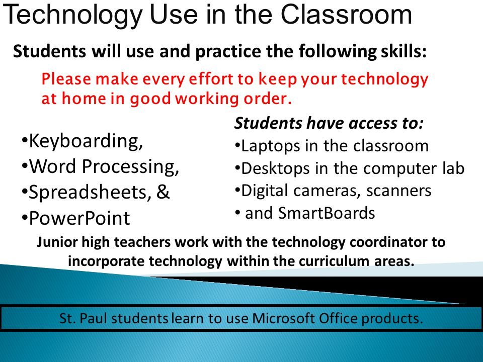 Technology Use in the Classroom Keyboarding, Word Processing, Spreadsheets, & PowerPoint Students will use and practice the following skills: Students