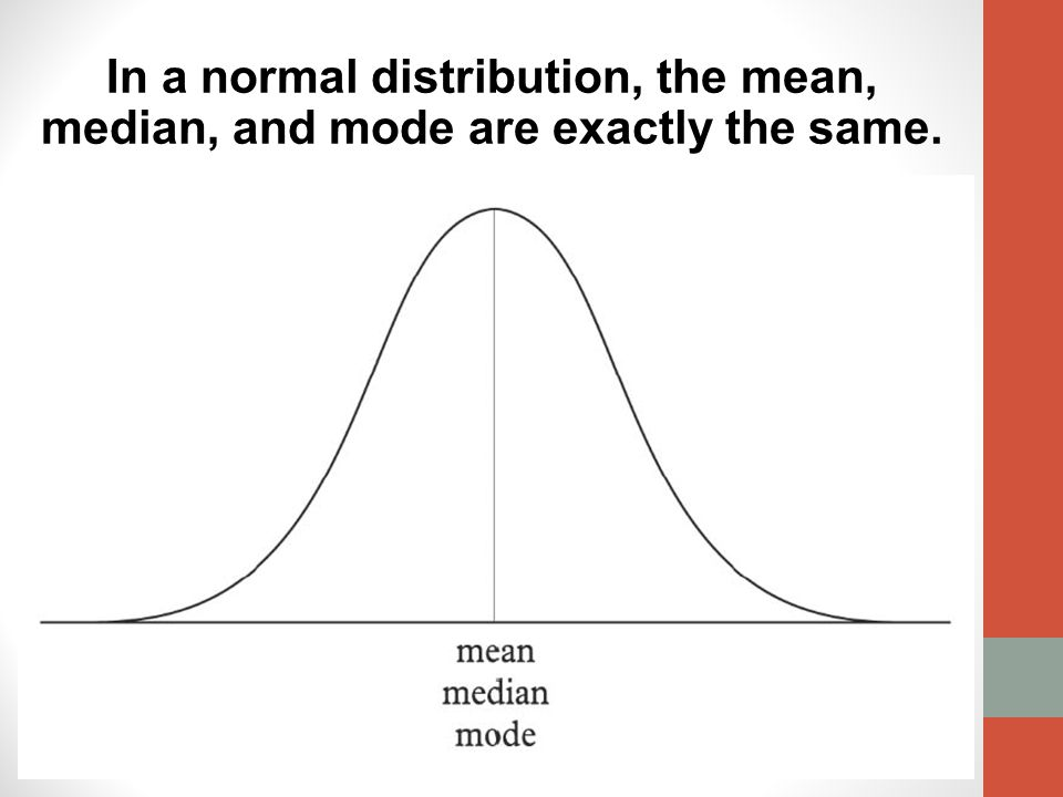 In a normal distribution, the mean, median, and mode are exactly the same.