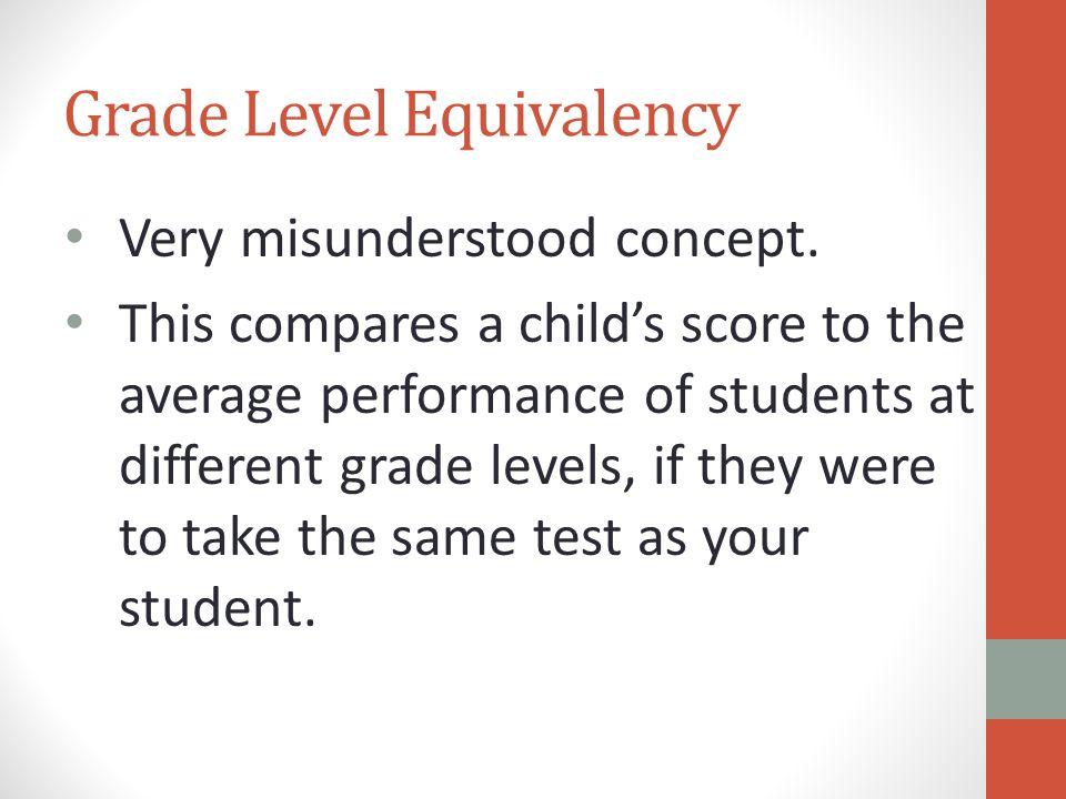 Grade Level Equivalency Very misunderstood concept.