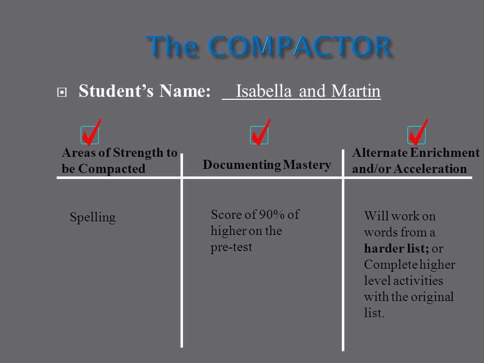  Student's Name: Isabella and Martin Areas of Strength to be Compacted Documenting Mastery Alternate Enrichment and/or Acceleration Spelling Score of 90% of higher on the pre-test Will work on words from a harder list; or Complete higher level activities with the original list.