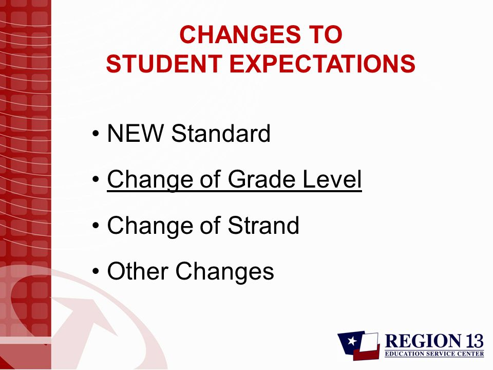 NEW Standard Change of Grade Level Change of Strand Other Changes CHANGES TO STUDENT EXPECTATIONS