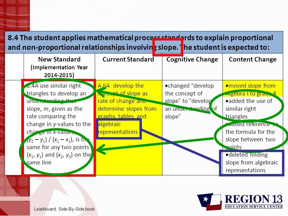 2012-2013 Current Standards 2013-2014 Current Standards 8 th GraderAlgebra I No Slope Slope