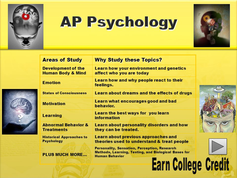 AP Psychology Areas of Study Why Study these Topics.