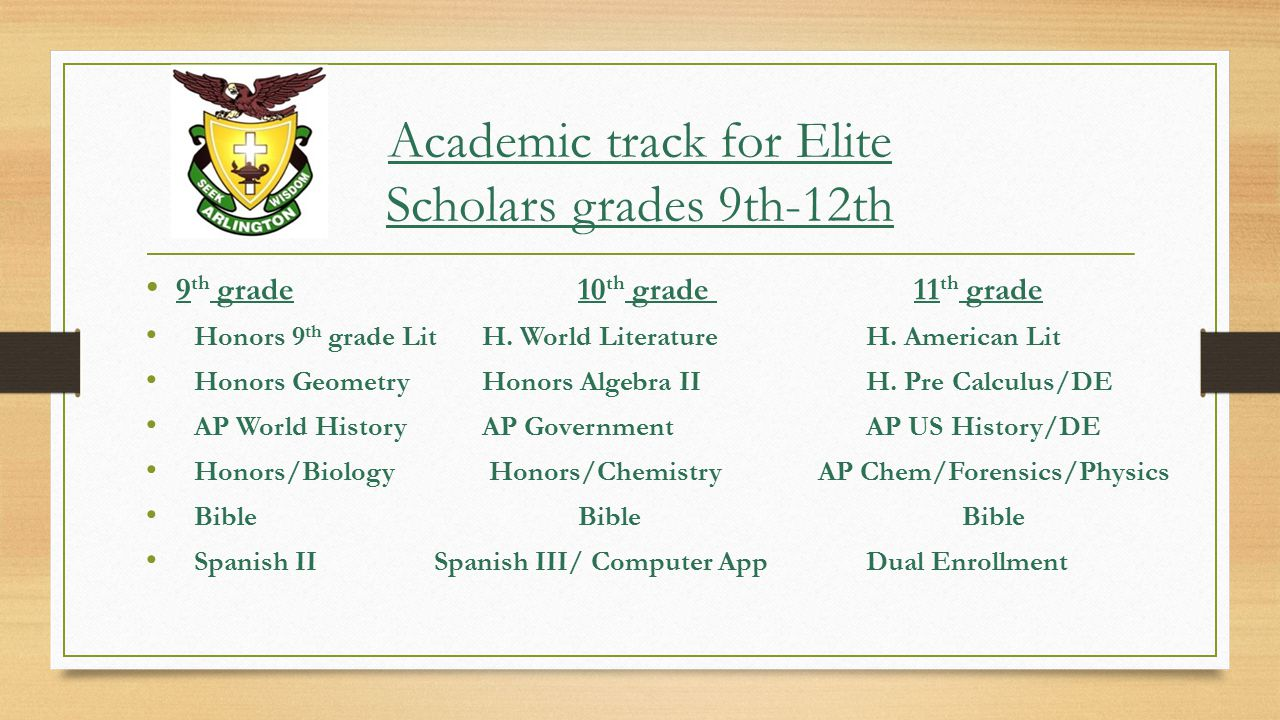 Academic track for Elite Scholars grades 9th-12th 12 th Grade AP Literature AP Calculus/Statistics OR Dual Enrollment AP Biology/Forensics/Physics Bible AP Economics Elective /Dual Enrollment Elective *Dual Enrollment—Point University Located on Arlington campus