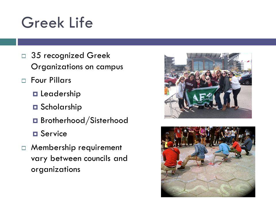 Greek Life  35 recognized Greek Organizations on campus  Four Pillars  Leadership  Scholarship  Brotherhood/Sisterhood  Service  Membership requirement vary between councils and organizations