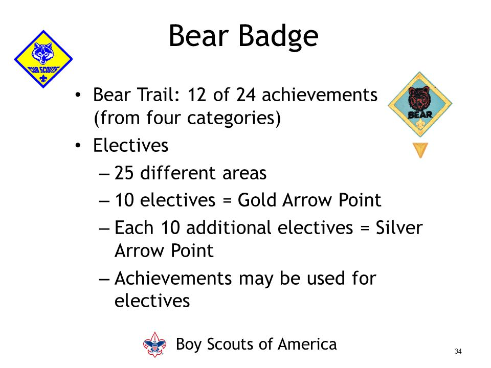 Bear Trail: 12 of 24 achievements (from four categories) Electives – 25 different areas – 10 electives = Gold Arrow Point – Each 10 additional electiv