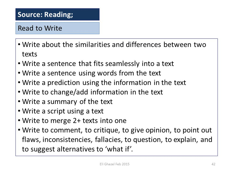 Eli Ghazel Feb 201542 Read to Write Source: Reading; Write about the similarities and differences between two texts Write a sentence that fits seamlessly into a text Write a sentence using words from the text Write a prediction using the information in the text Write to change/add information in the text Write a summary of the text Write a script using a text Write to merge 2+ texts into one Write to comment, to critique, to give opinion, to point out flaws, inconsistencies, fallacies, to question, to explain, and to suggest alternatives to 'what if'.