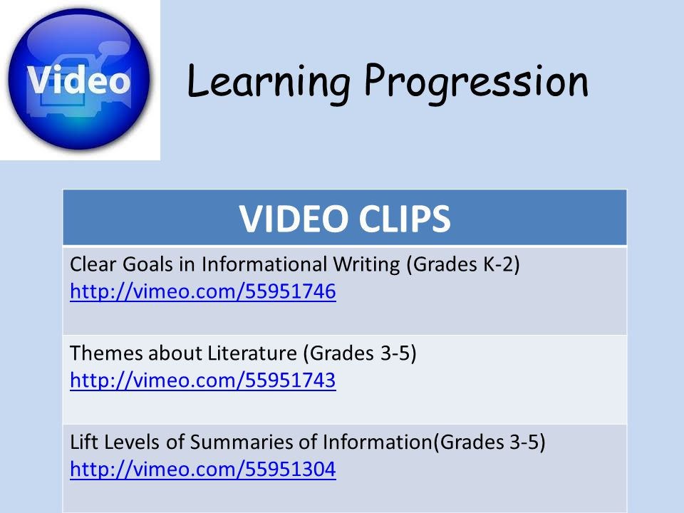 VIDEO CLIPS Clear Goals in Informational Writing (Grades K-2) http://vimeo.com/55951746 Themes about Literature (Grades 3-5) http://vimeo.com/55951743