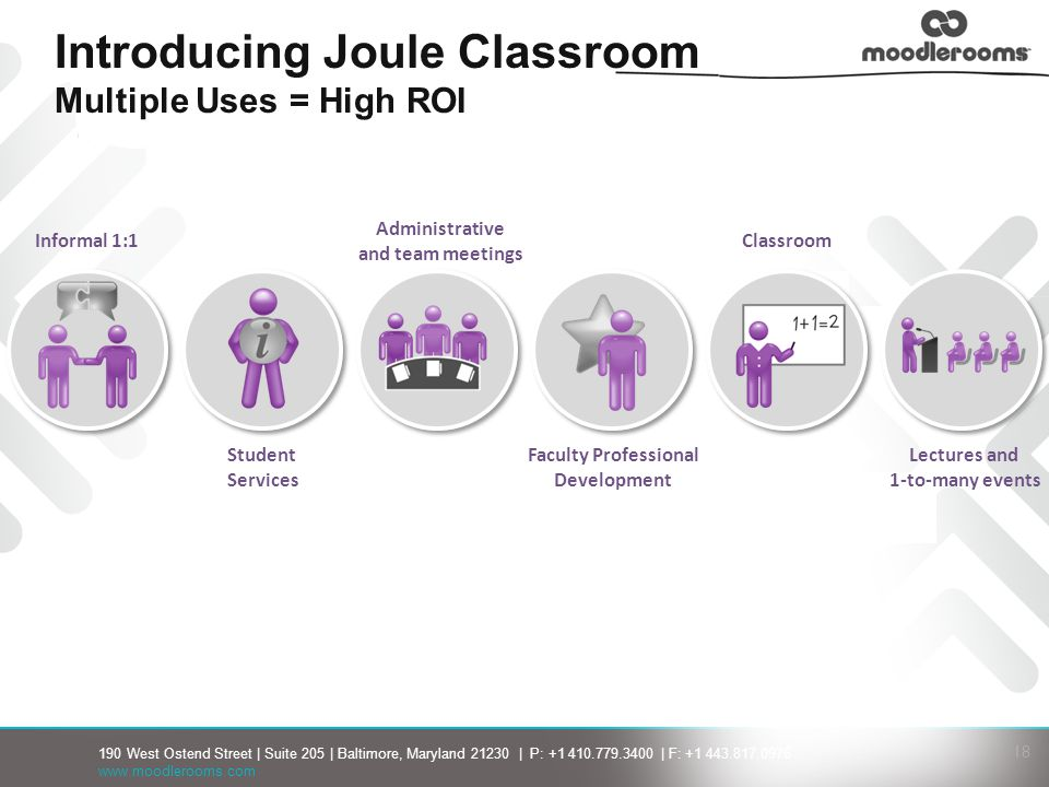 190 West Ostend Street | Suite 205 | Baltimore, Maryland 21230 | P: +1 410.779.3400 | F: +1 443.817.0976 www.moodlerooms.com 18 Introducing Joule Classroom Multiple Uses = High ROI