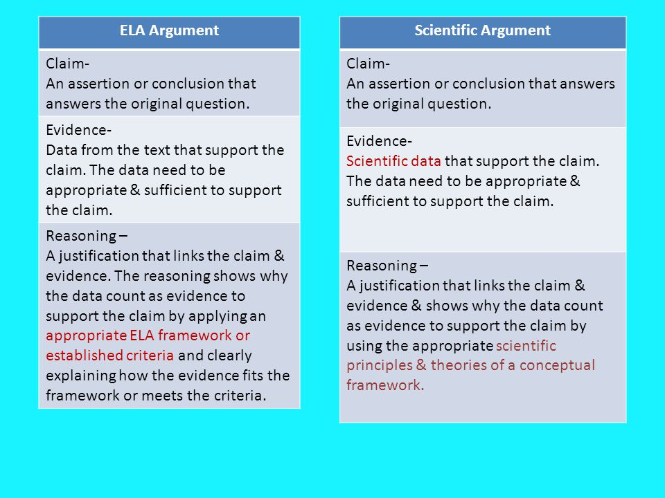Elements of Argument Claim Evidence: relevant and verifiable Warrant: explanation of how the evidence supports the claim; often common sense rules, laws, scientific principles or research, and well- considered definitions.