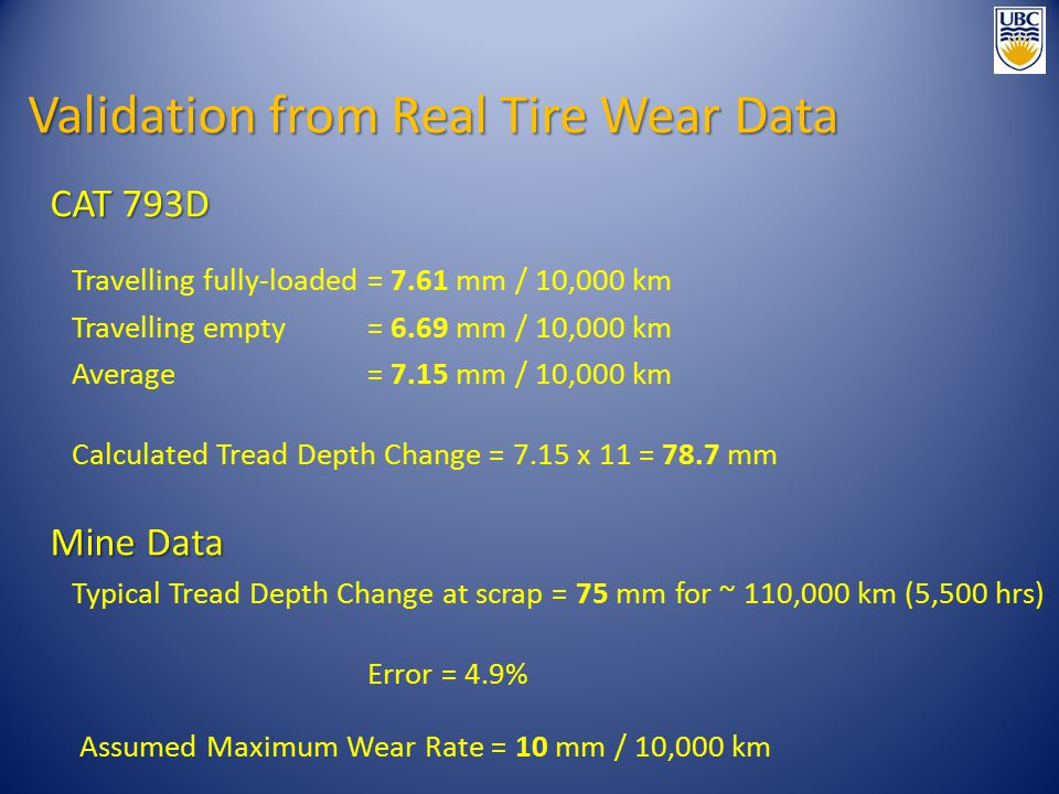 CAT 793D Travelling fully-loaded= 7.61 mm / 10,000 km Travelling empty= 6.69 mm / 10,000 km Average = 7.15 mm / 10,000 km Calculated Tread Depth Change = 7.15 x 11 = 78.7 mm Mine Data Typical Tread Depth Change at scrap = 75 mm for ~ 110,000 km (5,500 hrs) Error = 4.9% Assumed Maximum Wear Rate = 10 mm / 10,000 km Validation from Real Tire Wear Data