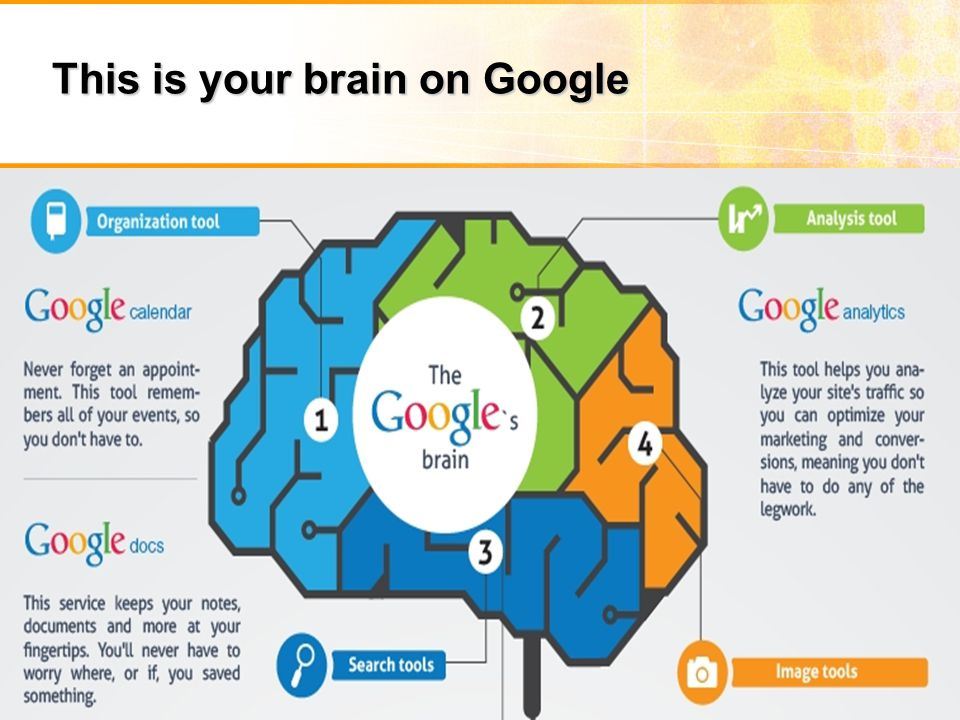 This is your brain on Google This is your brain on Google