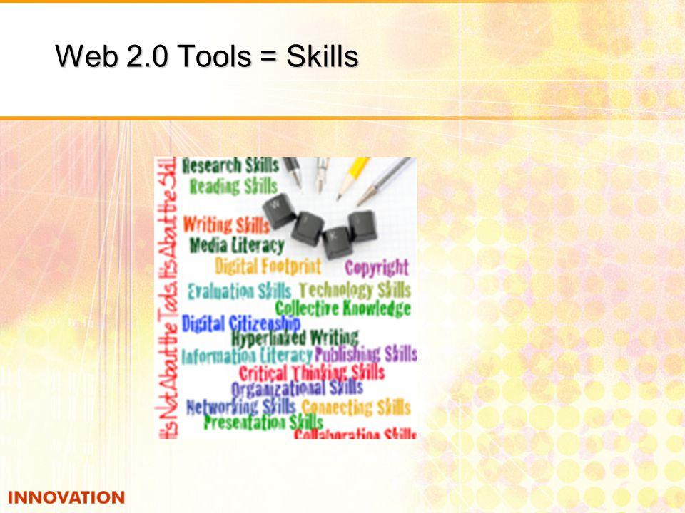 Web 2.0 Tools = Skills Web 2.0 Tools = Skills