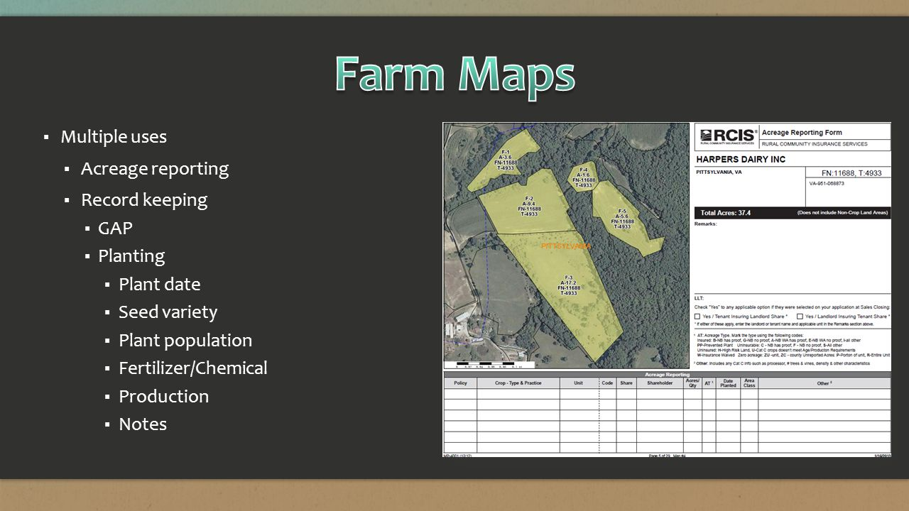 ▪ Multiple uses ▪ Acreage reporting ▪ Record keeping ▪ GAP ▪ Planting ▪ Plant date ▪ Seed variety ▪ Plant population ▪ Fertilizer/Chemical ▪ Productio