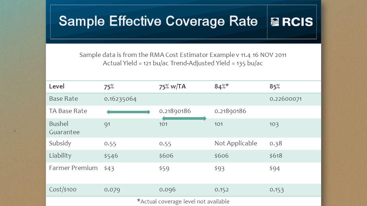 Level75%75% w/TA84%*85% Base Rate0.162350640.22600071 TA Base Rate0.21890186 Bushel Guarantee 91101 103 Subsidy0.55 Not Applicable0.38 Liability$546$6