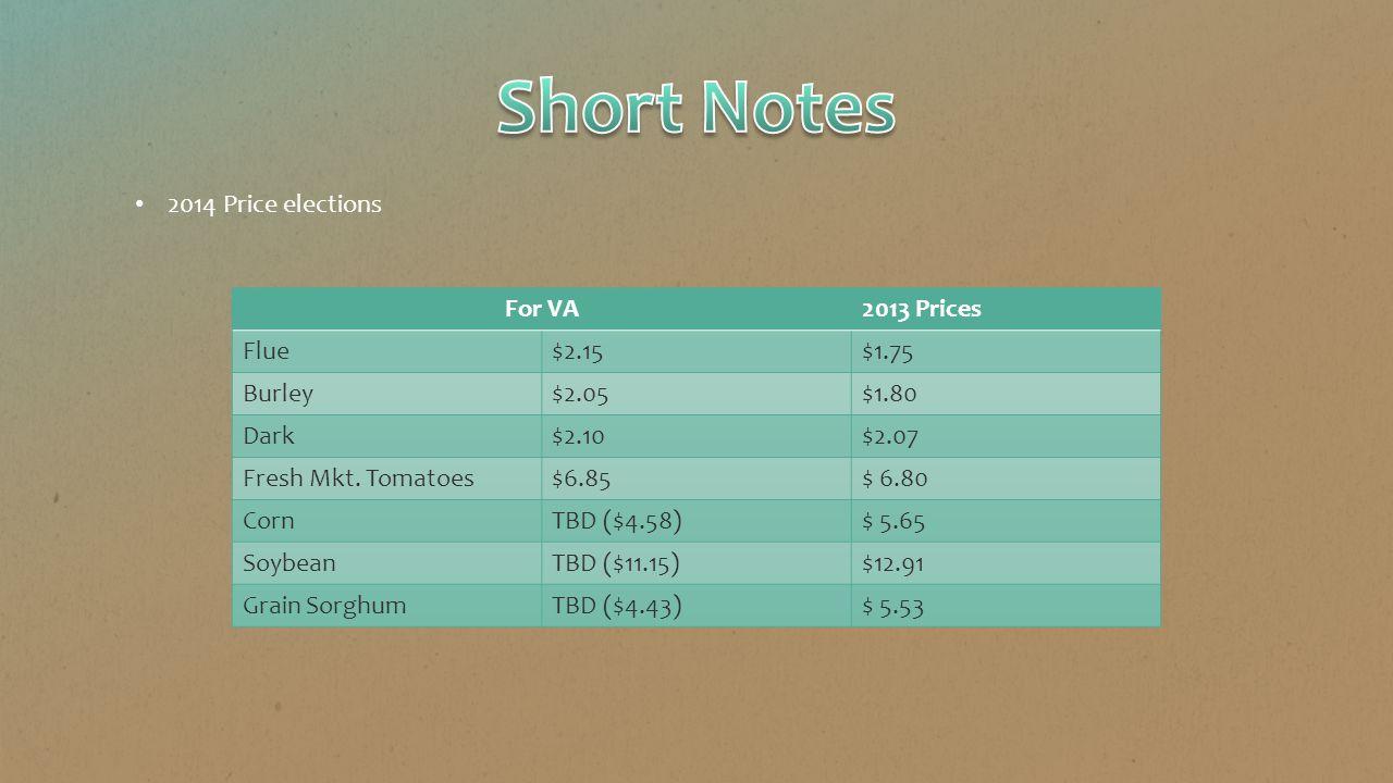 2014 Price elections For VA2013 Prices Flue$2.15$1.75 Burley$2.05$1.80 Dark$2.10$2.07 Fresh Mkt.