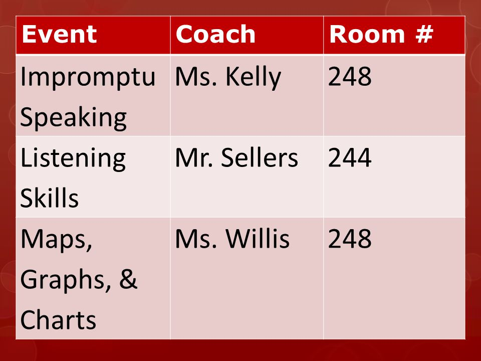 EventCoachRoom # Oral Reading Mr. Knowles 232 Number Sense Ms. Lucy218 ArtMs. Pandit106